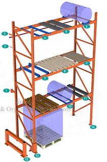 Heavy Duty Storage Selective Pallet Racking Adjustable Pitch